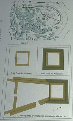 Fortress stronghold engineering plan: La Rocca Adobrandesca, Suvereto